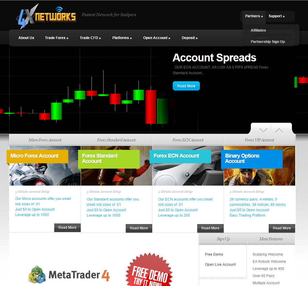 4xnetworks Online Broker Review