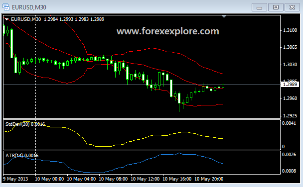 Forex factory breakout strategy