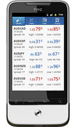 masterforex mobile platform
