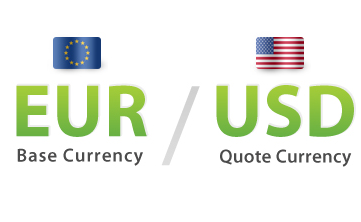 Forex currency base
