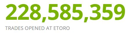 Trades Opened at Etoro