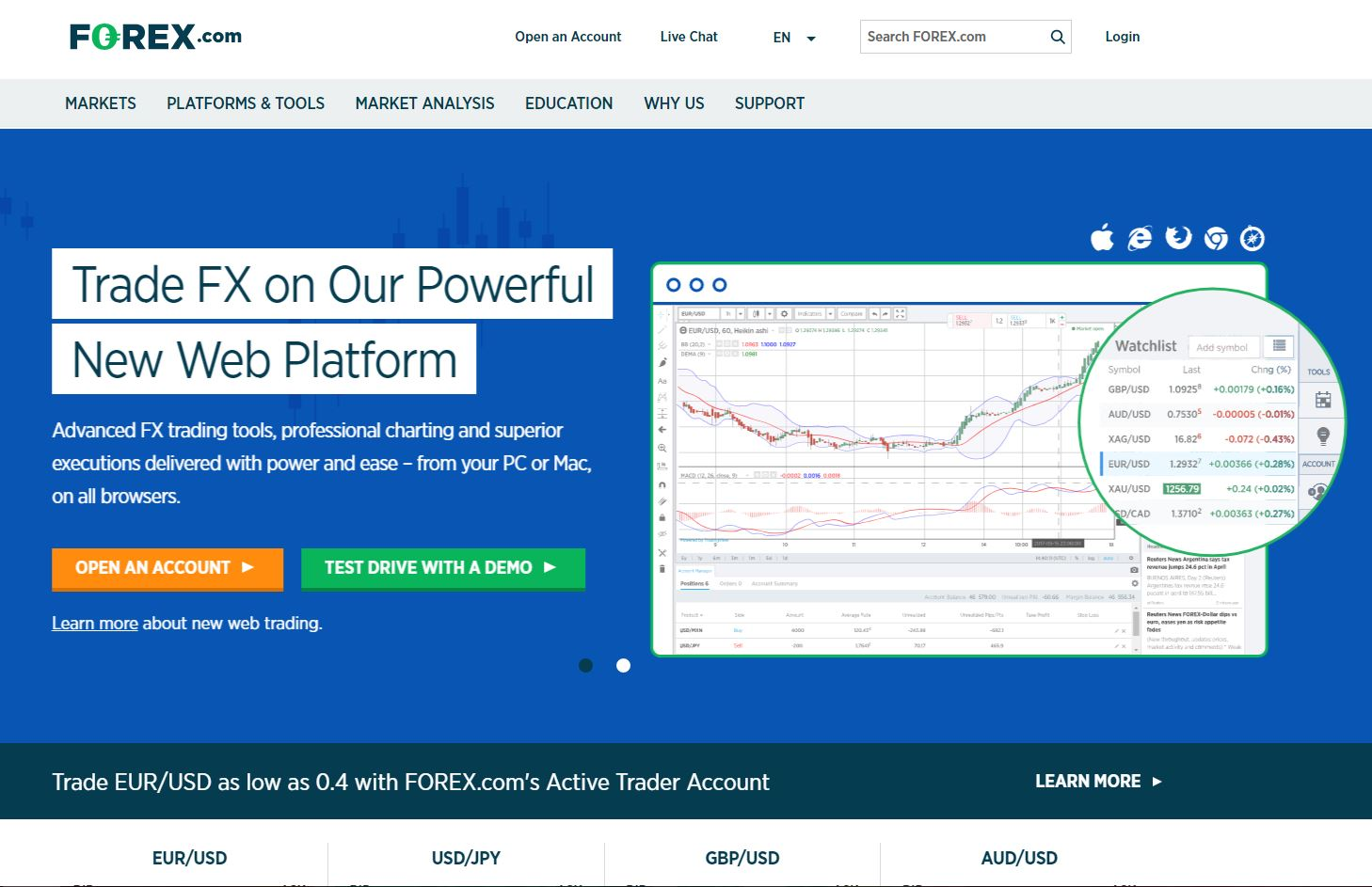 Forex.com Forex Broker Reviews | Gain Capital | Forex Explore