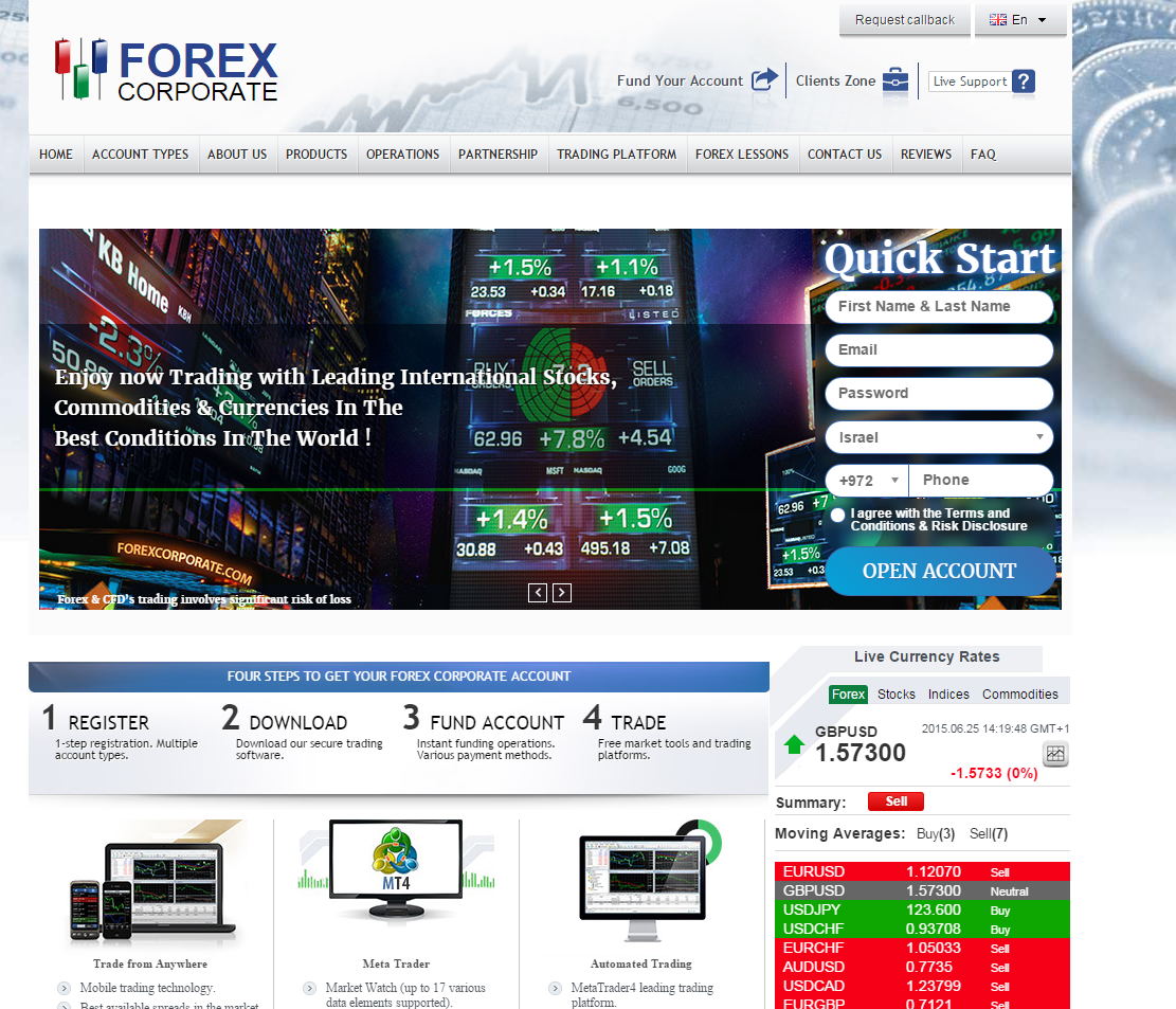 Starting forex with 10000