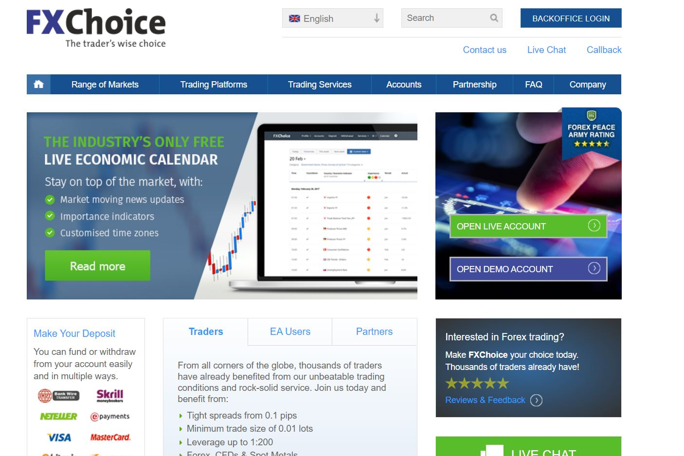 fxchoice broker review