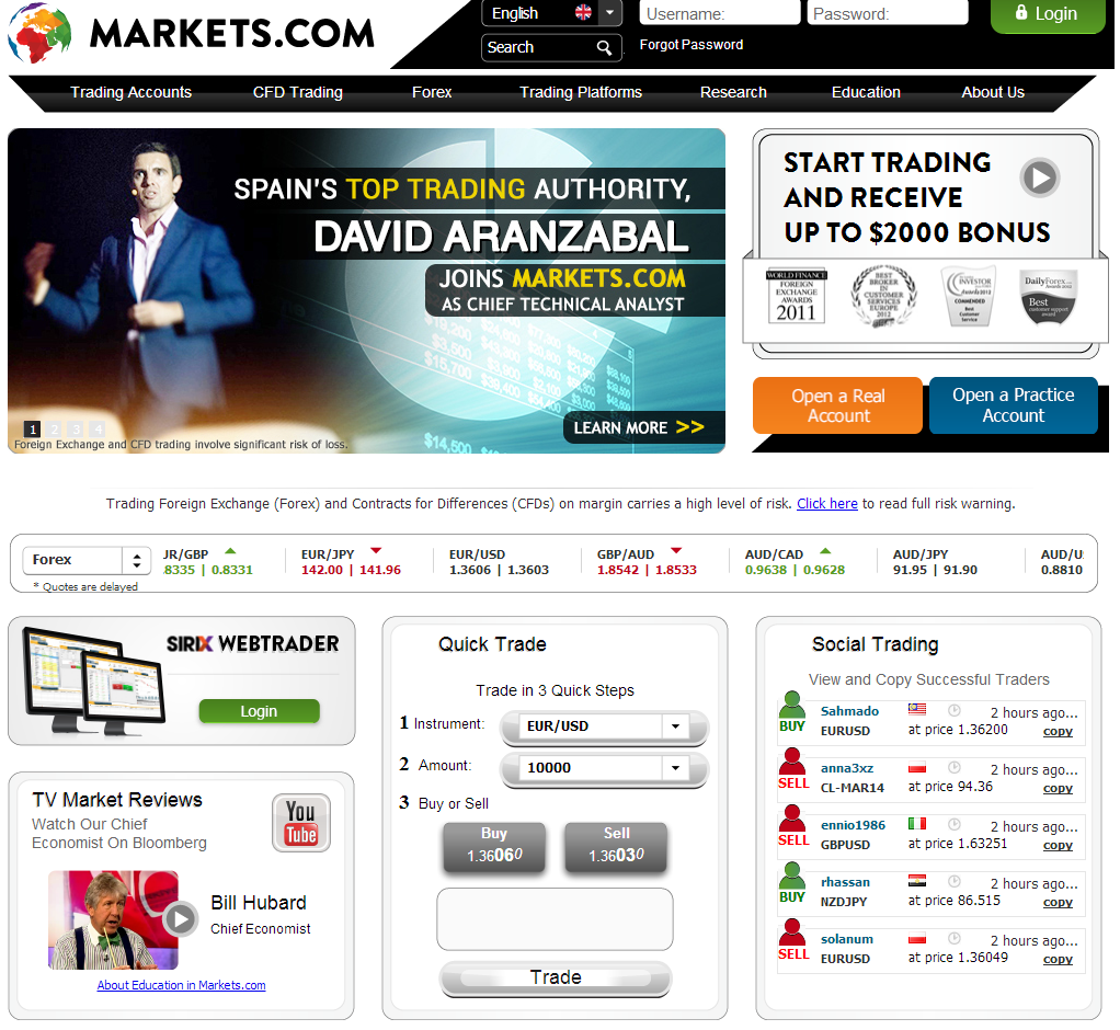 Markets Broker Review
