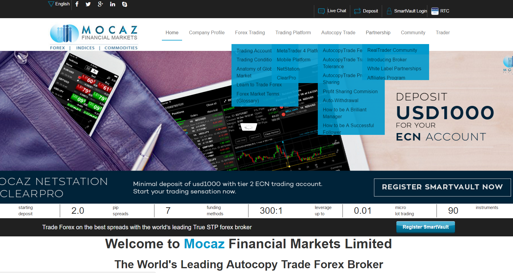 Mocaz Financial Markets Review