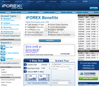 I forex reviews