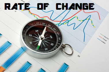 Rate Of Change (ROC) in Forex Technical Analysis