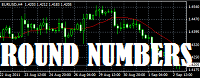 Round Numbers Strategy in forex