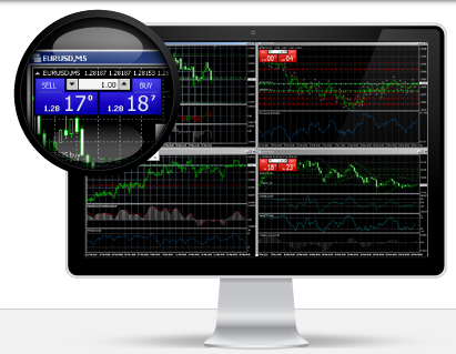 Forex trading news live